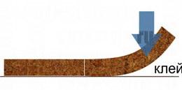 Клеевая пробка для пола Corkstyle