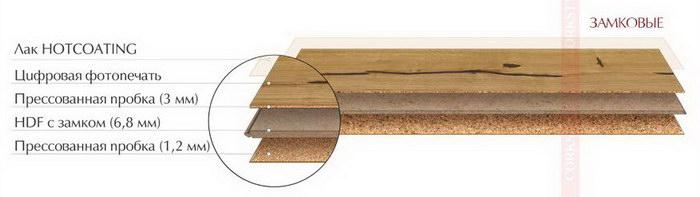 Пробковый ламинат Corkstyle Wood XL структура