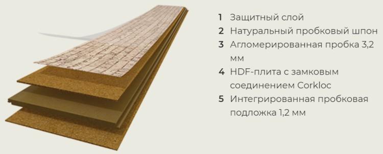 Структура Wicanders Wssense