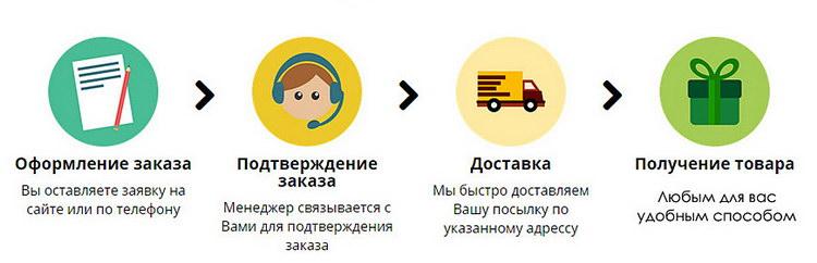 Как оформить заказ в магазине пробкового пола probka-decor.ru
